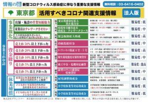 東京の事業者向けの助成金一覧